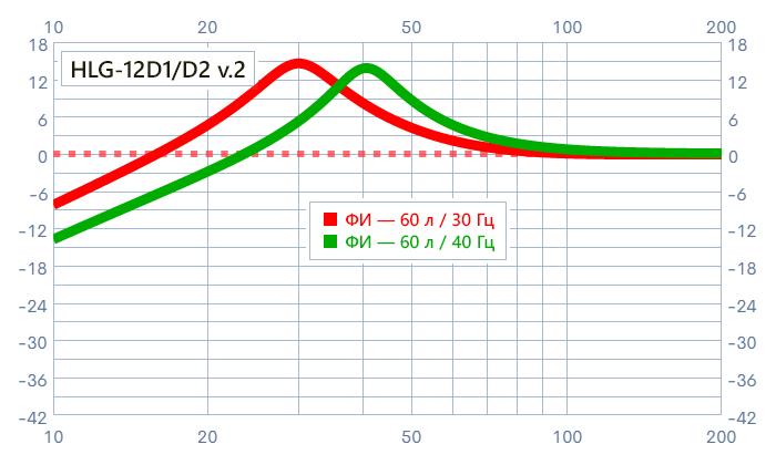 HLG-12D1_D2 v2.png