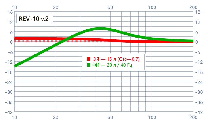 REV-10 v2.png